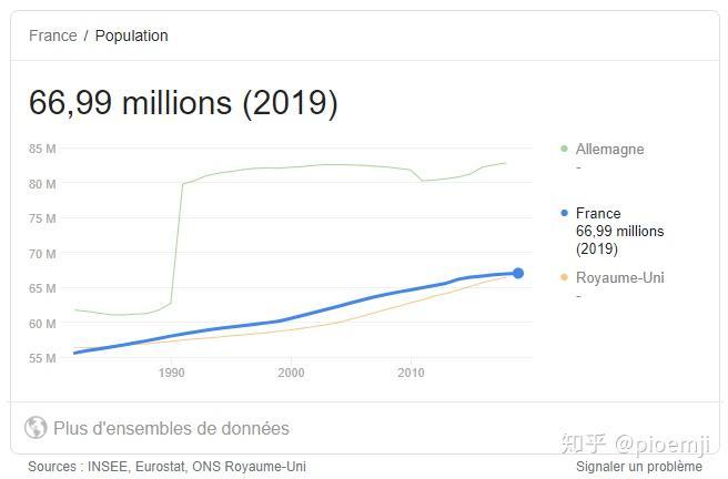 法国多少人口2021_2021昆明常住人口总人数是多少 占比是多少