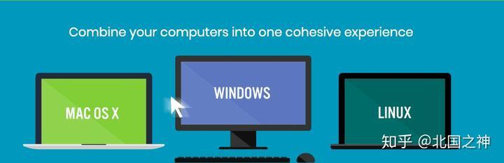 多电脑屏幕共享键盘鼠标之Synergy1 8 8Windows-Mac-Linux下载安装使用- 知乎
