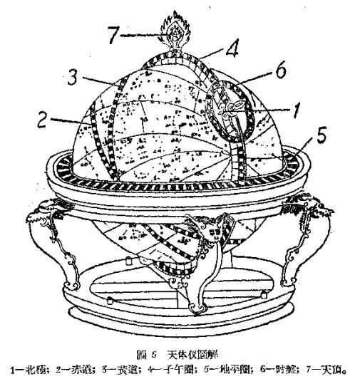 后象限仪_清朝天文仪器解说–陈遵妫–笔记 - 知乎