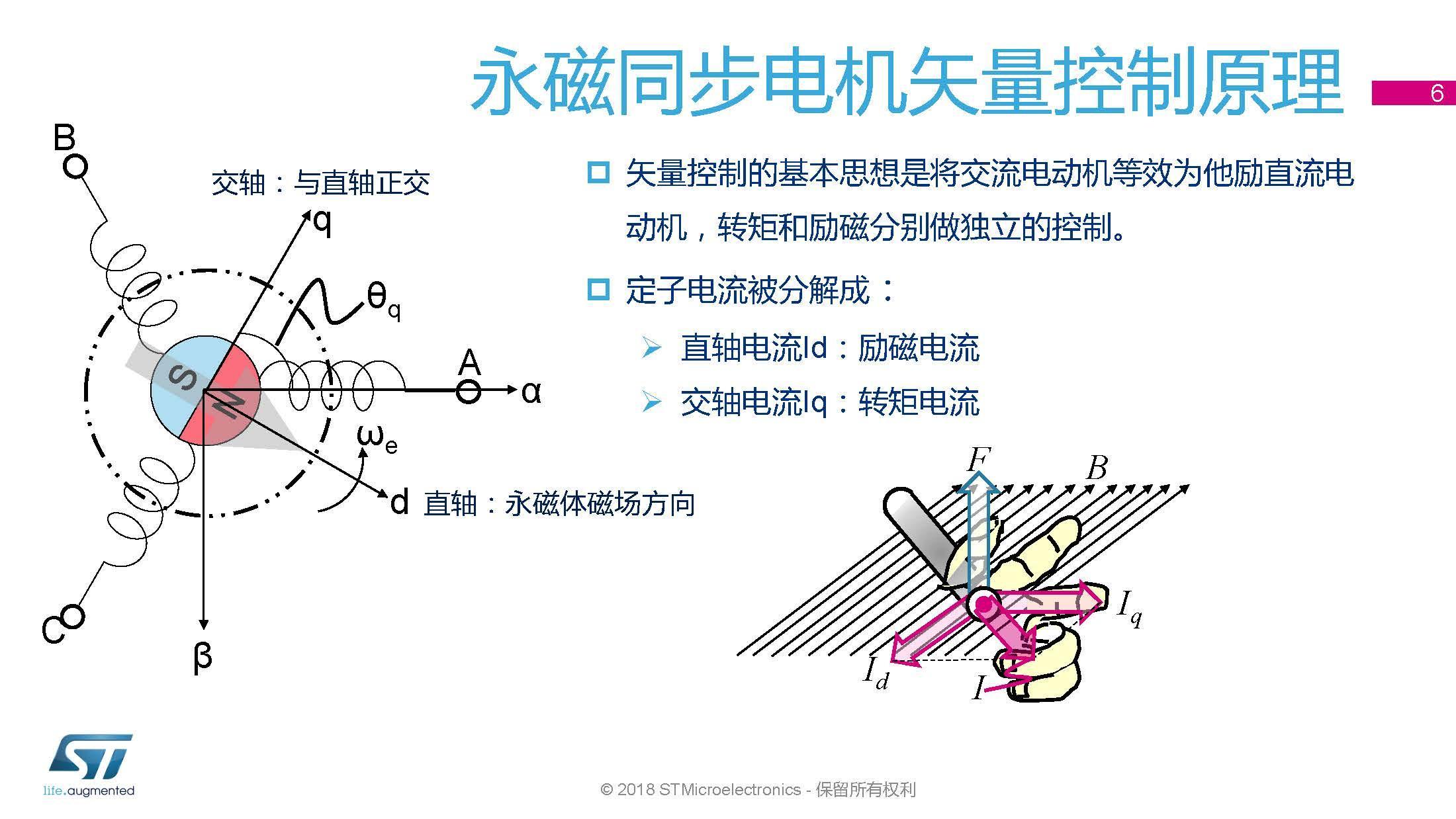 直流电机控制器原理_做好电机控制,需要怎样的理论基础? - 知乎
