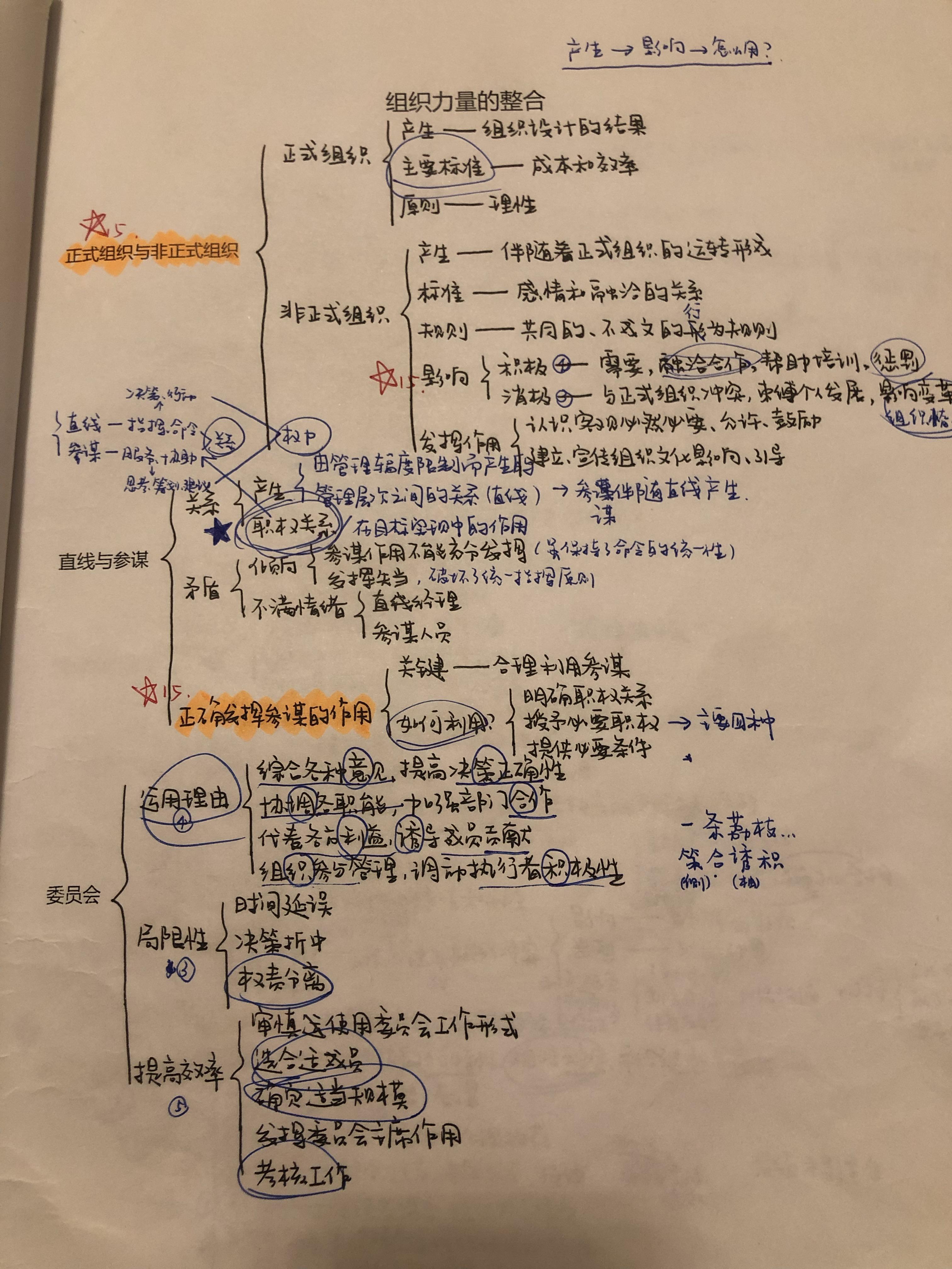 周三多管理学第三版_考研狗如何复习周三多管理学原理第六版? - 知乎