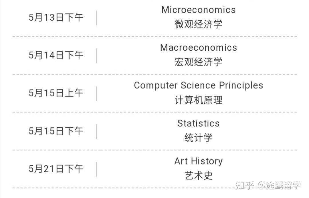 考试时间(图6)