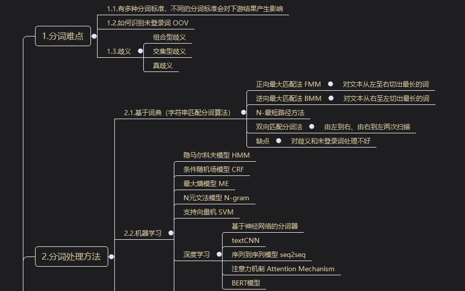 中文分词方法和软件工具汇总笔记