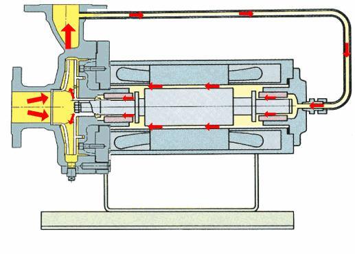 气动泵的工作原理图_泵的原理千百种,今天汇总常用36种泵原理动图,一看就懂! - 知乎