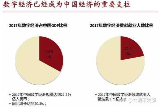 gdp包括宅基地吗_徐州第27 全国GDP 五十强名单出炉(2)