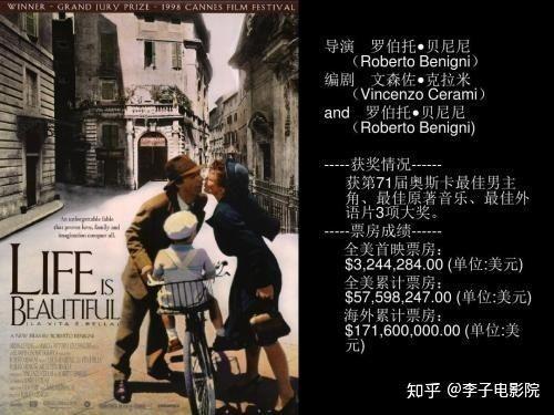 有没有好看的书推荐_有什么好看的国外电影推荐呢? - 知乎