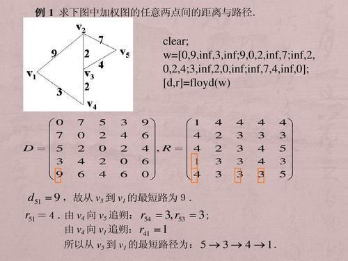 Floyd算法
