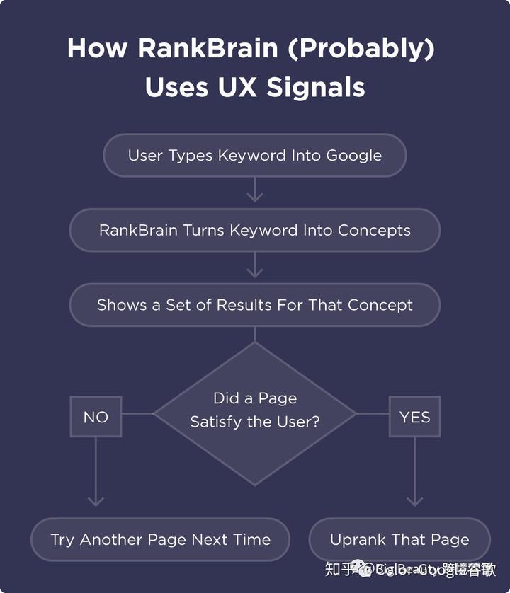 如何做好搜索引擎的SEO优化?(图5)