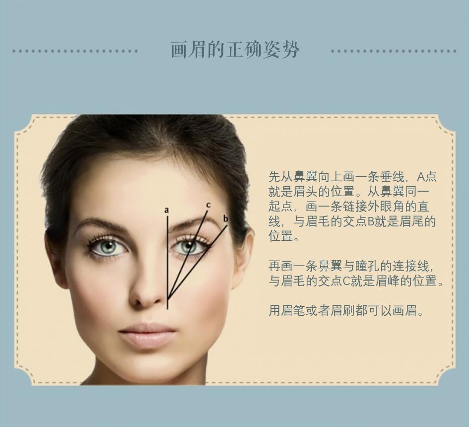 护肤的步骤_纯干货   一张图解析化妆全步骤 - 知乎