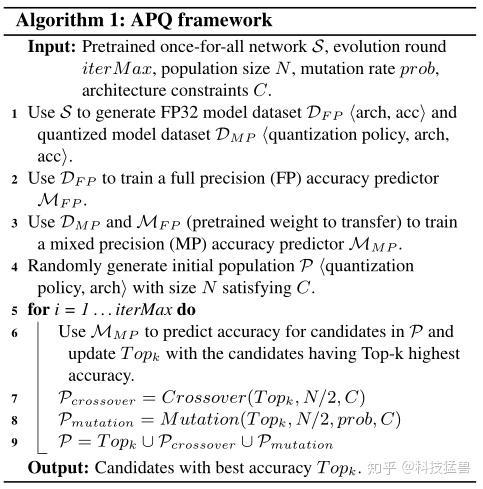 图37:APQ算法
