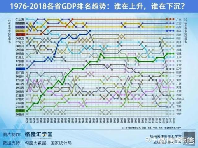 中国gdp增长速度_中国gdp增长速度曲线