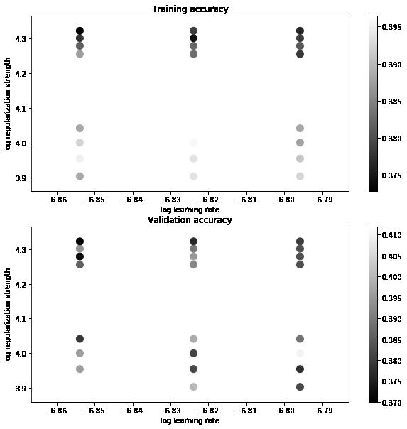 斯坦福CS231n项目实战(二):线性支持向量机SVM - 知乎