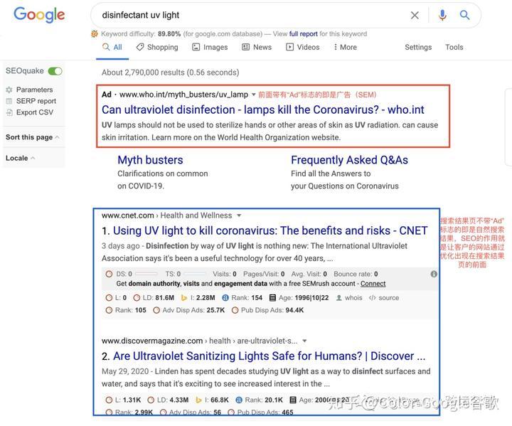 如何做好搜索引擎的SEO优化?(图1)