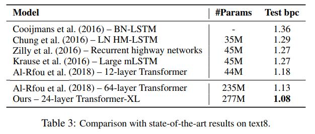 Transformer XL - 知乎