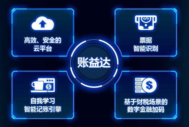 唯你网3周年:创新核心技术力量,让互联网企业服务最大化 - xmonlyou - 心中-唯你