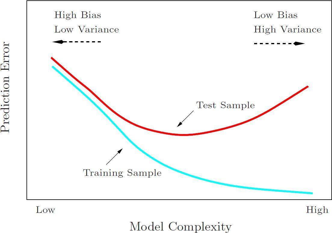 机器学习经典算法优缺点总结