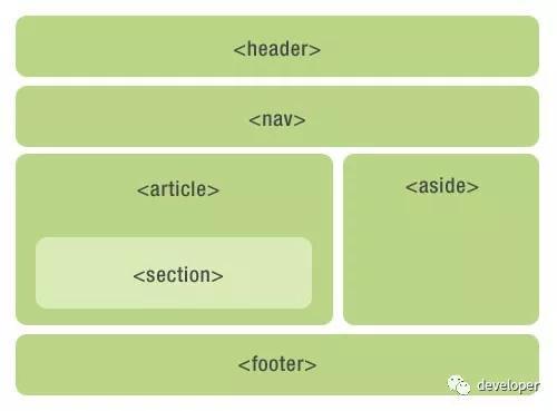 seo(search engine optimization):汉译为搜索引擎优化.