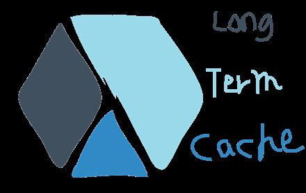 Webpack Freestyle 之 Long Term Cache